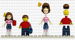 REAL proportions of Friends mini-doll to classic MiniFigure