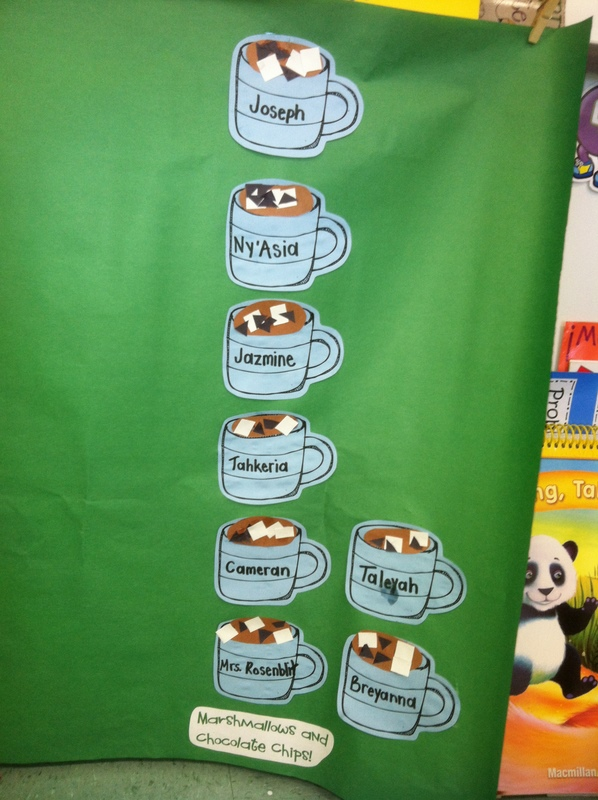 We did a few activities, like this sequencing page and little book.