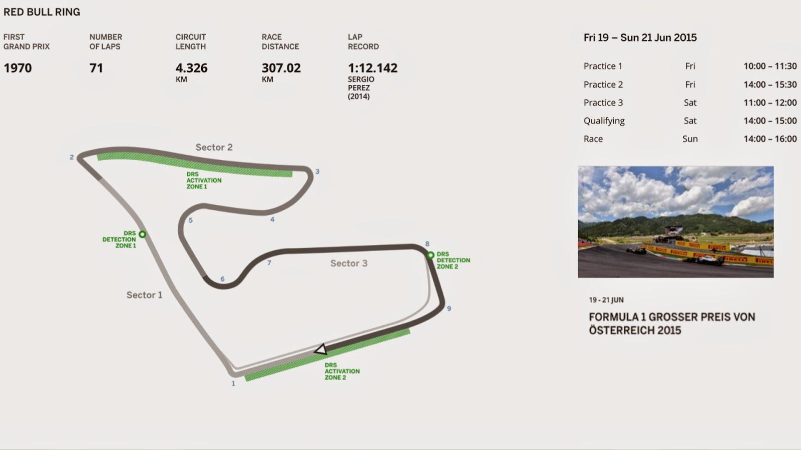 Pocket Hobby - www.pockethobby.com - F-1 - Austria Race
