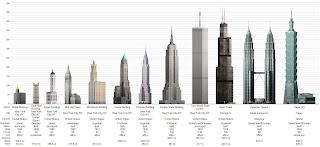 Imagenes de edificios