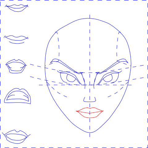 Woman's Face - Draw Mouth