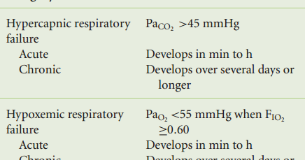 respiratory failure - definition, classification and difference, Skeleton