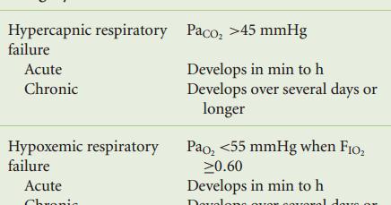 chronic respiratory failure – citybeauty, Skeleton