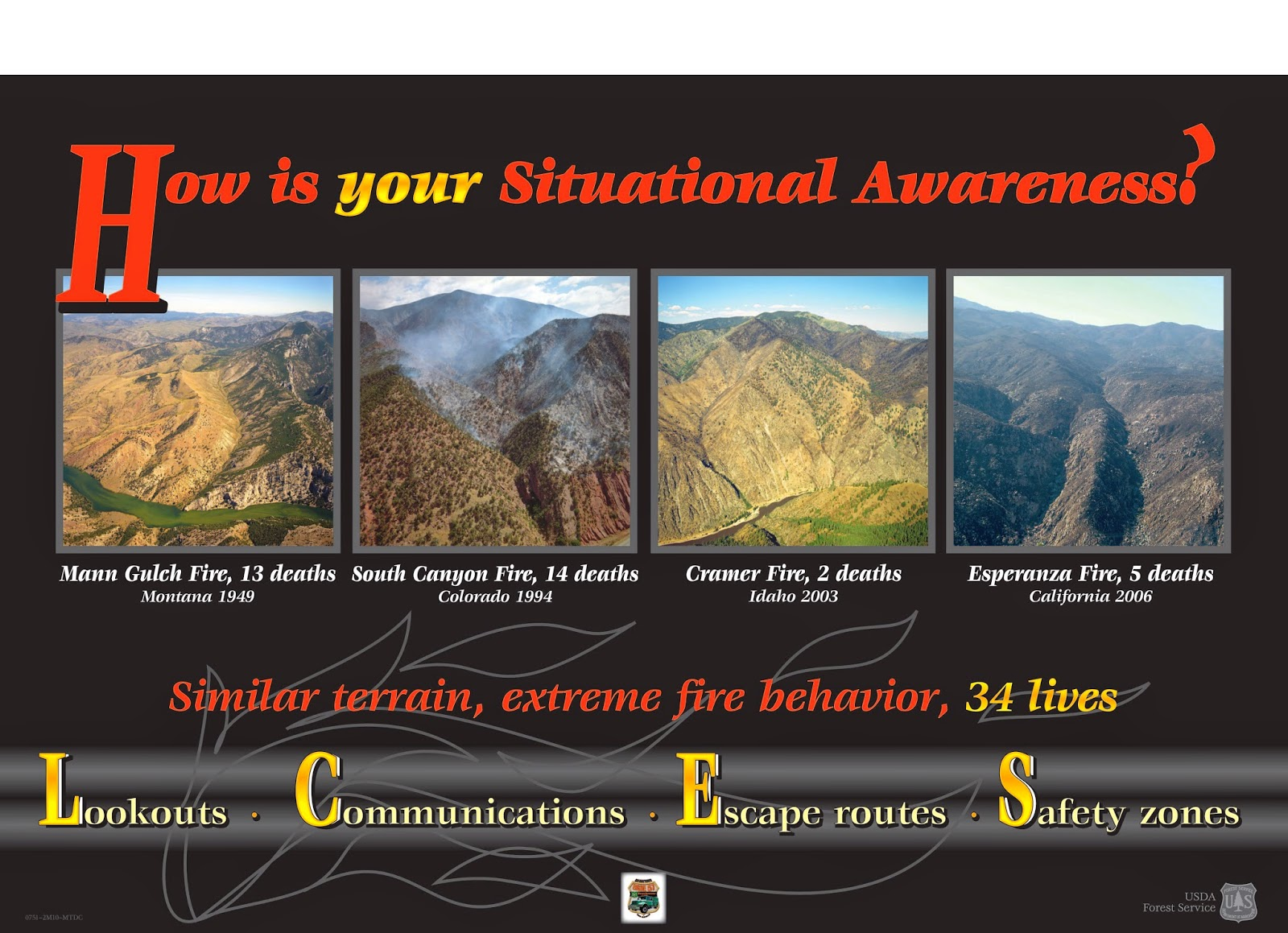 Situational awareness poster