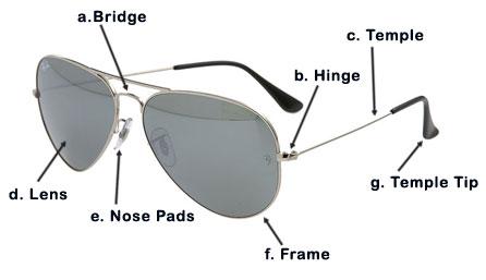 Ray Ban Eyeglasses Parts Isefac Alternance