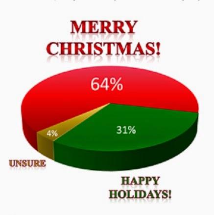 Νέα χριστουγεννιάτικη δημοσκόπηση - Του Pitsirikos