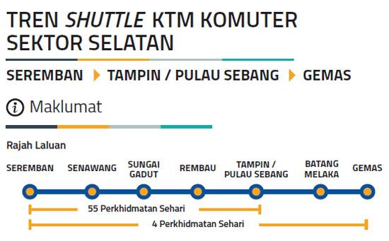 Jadual Perjalanan KTM Komuter Seremban-Gemas
