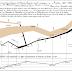 Charles J. Minard, infografía en la época napoleónica