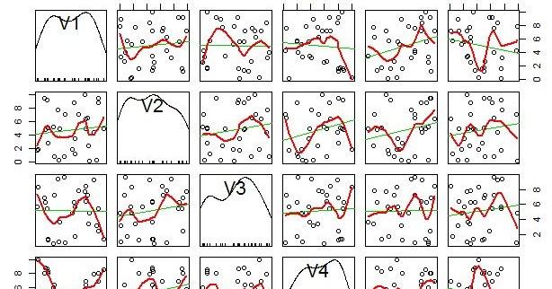 advanced graphs using excel   scatter plot matrix in excel