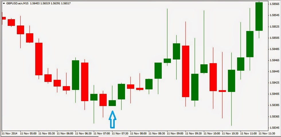 Jam trading forex di indonesia