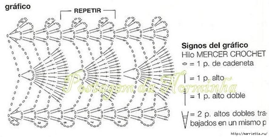 The Best In Internet Crochet Diagram Patterns