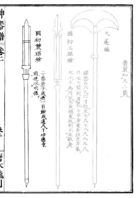 Ming Dynasty Twin Handgonne