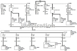 Ford Excursion 2002 Diagram Power Distribution