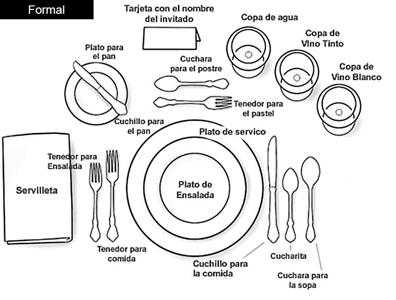 como-poner-mesa-protocolo-arreglo-formal-poner-servir-recetas-bruja
