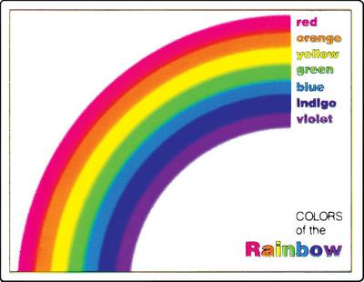 This Tags Is Created For You To Name 1 Beauty Or Makep Item Each Colour Of The Rainbow Namely Red