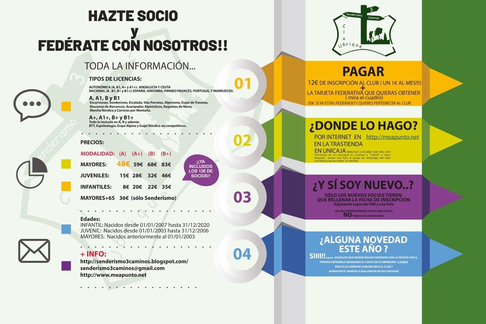 CAMPAÑA DE RENOVACIÓN DE SOCIOS Y NUEVOS ABONADOS