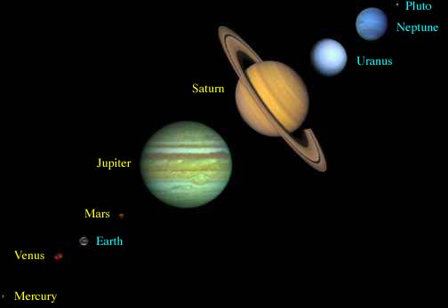 Image of Planetary Alignment of 5 Planets to be Visible in Philippines Skies?