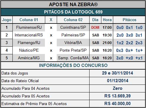 LOTOGOL 659 - PITÁCOS DA ZEBRA