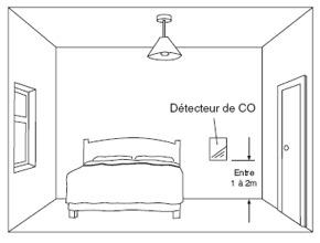hibou s curit. Black Bedroom Furniture Sets. Home Design Ideas