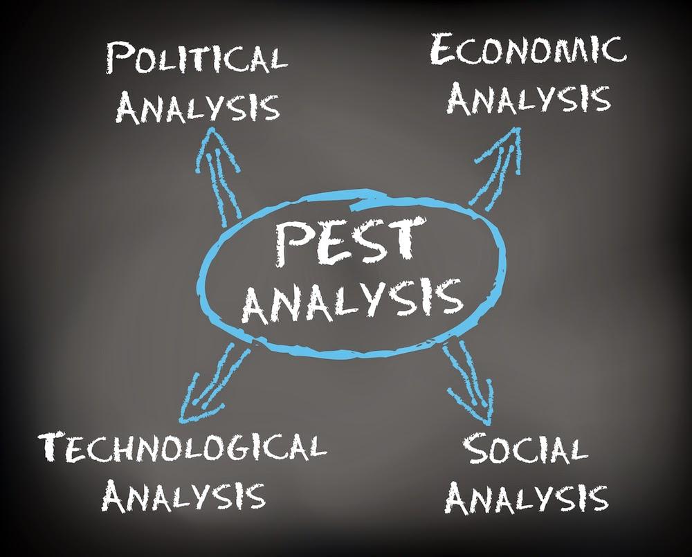 ups pest analysis Analysis of the strategic capabilities of fedex to identify the strategic capabilities of fedex based on swot analysis and pestel analysis ups, now its main.