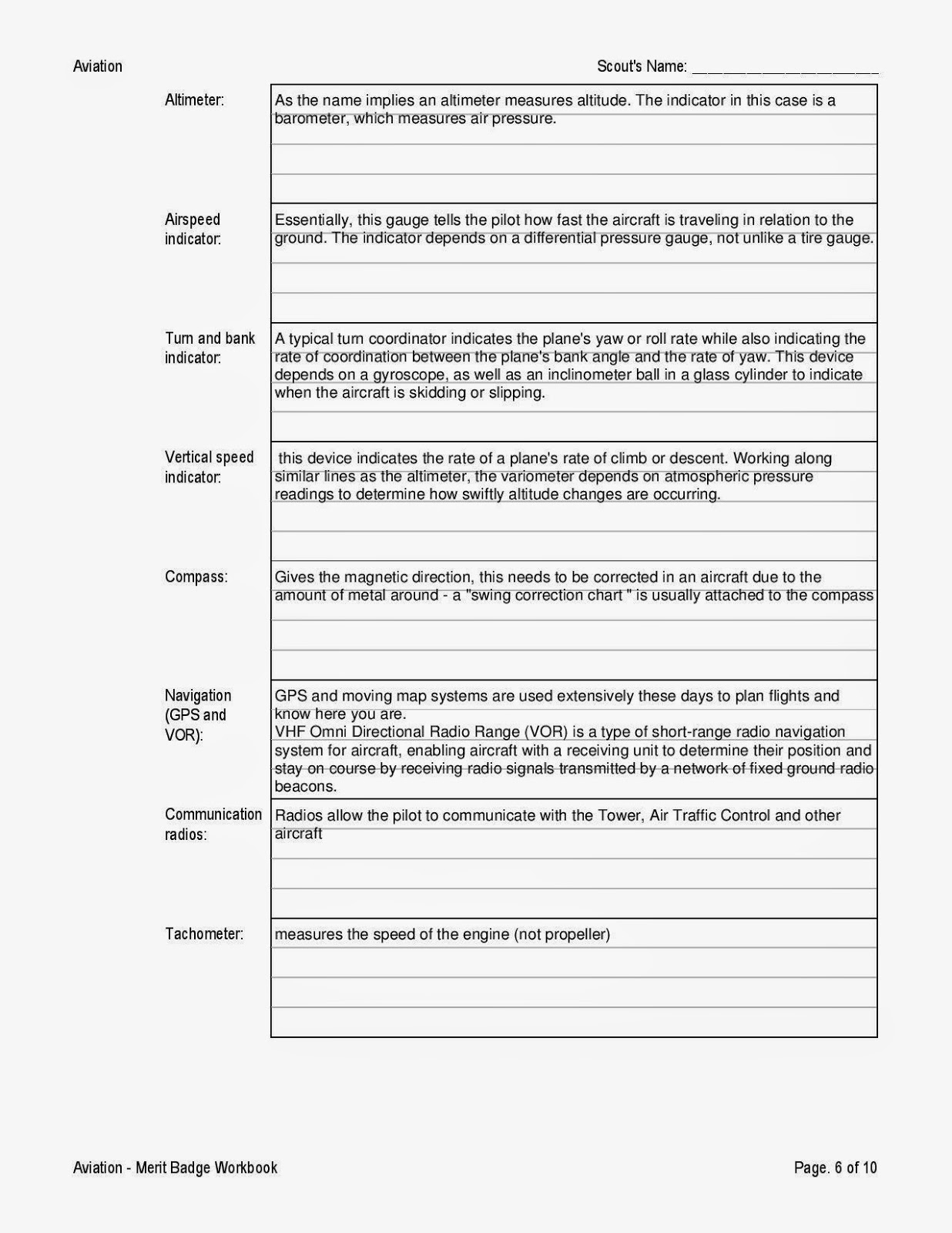 Boy Scout Troop 107 Greensboro NC Aviation Merit Badge workbook – Merit Badge Worksheet Answers