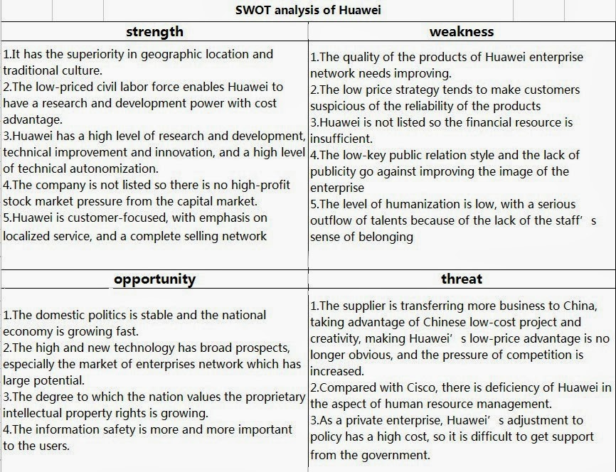 cisco company profile and swot analysis Cisco systems inc (csco) - financial and strategic  you an in-depth strategic swot analysis of the company's  cisco systems, inc company profile.