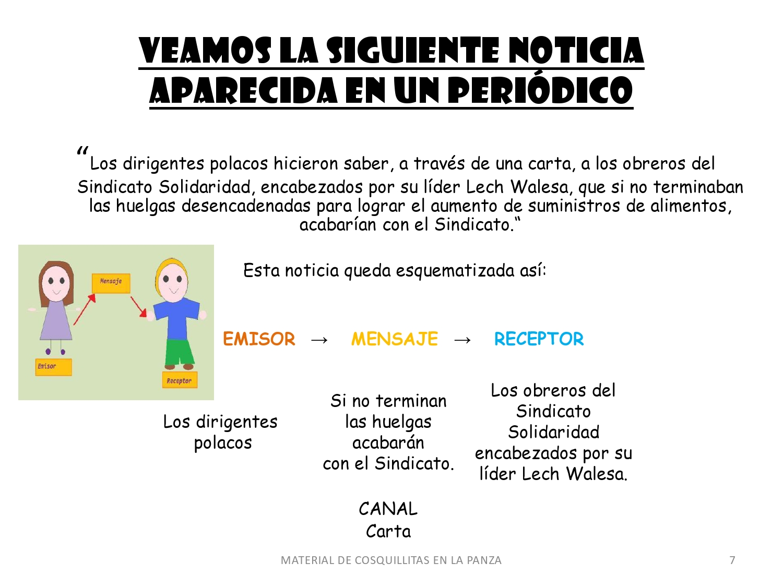 Circuito De La Comunicacion : Apoyo escolar ing maschwitzt contacto telef