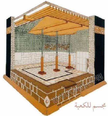 Kaaba Is Not A Hindu Temple Inside Kaaba