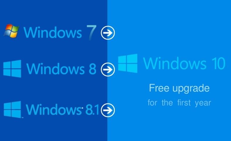 Windows 10 10159 Ключи
