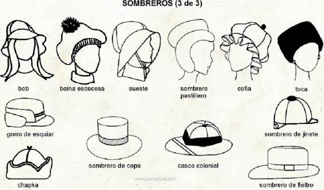 TIPOS DE SOMBRERO 3