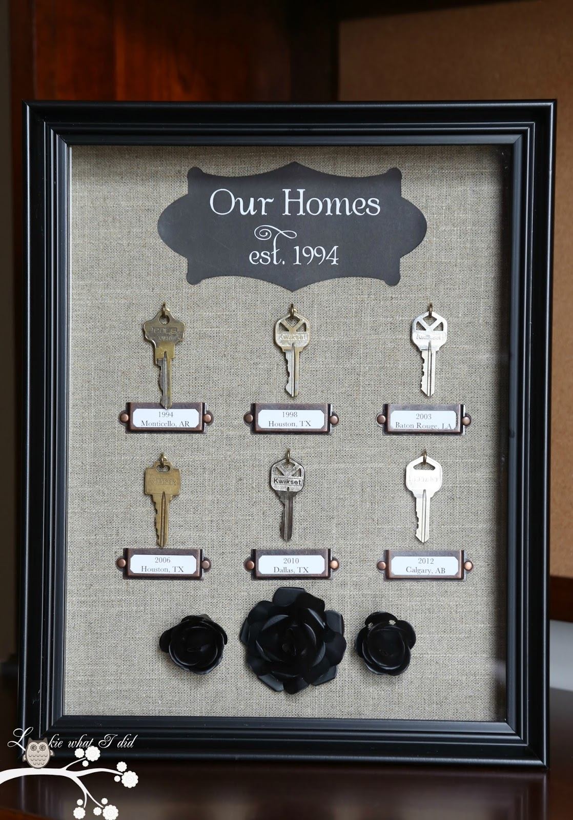 Lookie what i did our homes a shadowbox of keys for What to do with old mailbox