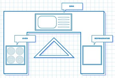 Kitchen Planner - Home Design Ideas