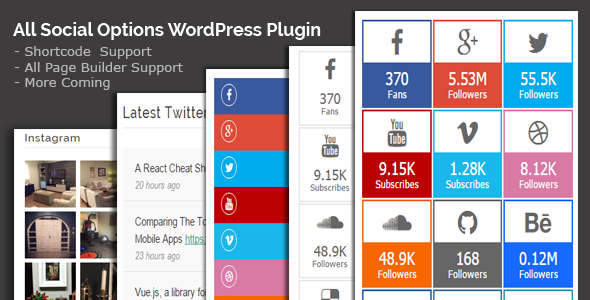 All Social Share Options Free WordPress Plugins