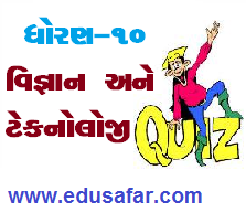 std 10 science-technology chapter-15 Quiz