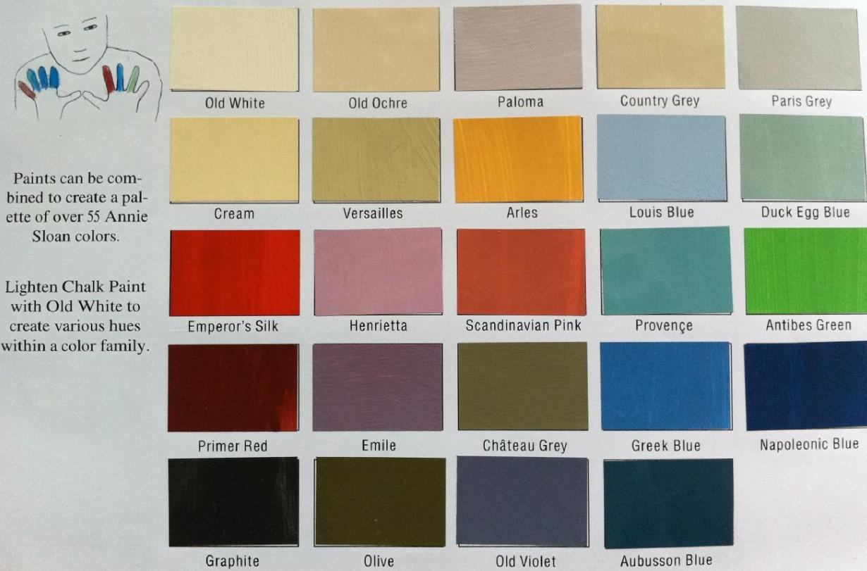 Annie sloan color pallet faux get me nots victoria tx 361 237