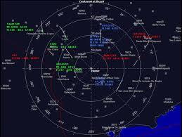 Radar ao vivo