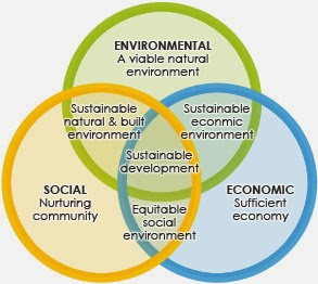 corporate social responsibilty in supply chain Corporate social responsibility  we value a diverse and inclusive supply chain and select partners that can provide best-in-class products and services with the.