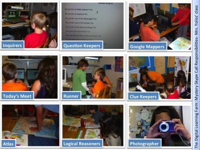 external image digitallearningfarm-mystery-skype-jobs-400x300.jpg