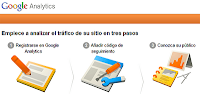 Conectar tu blog con Google Analytics