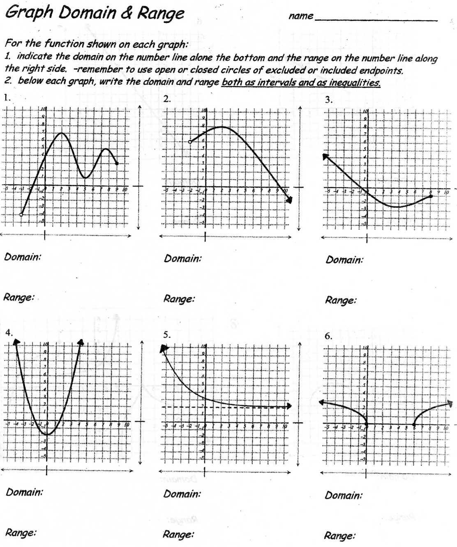 Worksheets Domain And Range Of A Graph Worksheet domain and range homework worksheet do my paper worksheet