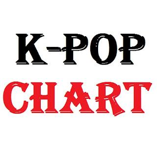 Chart Tangga Lagu Korea Terbaru Januari 2013