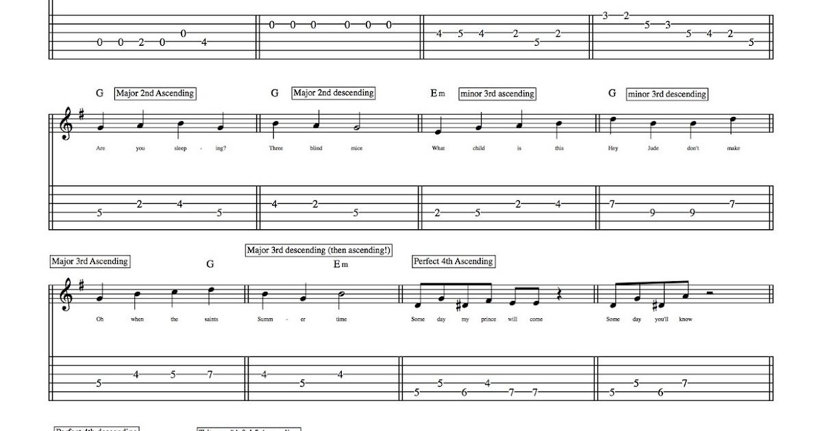 Prester John Guitar Intervals For Guitar And Others Free Sheet