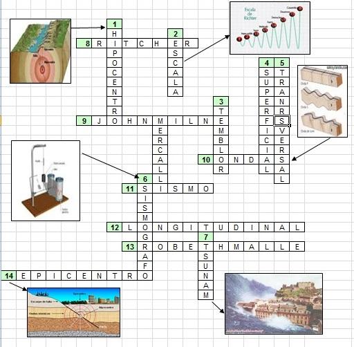 Modelo De Carpeta Pedagogica De Educacion Secundaria 2016