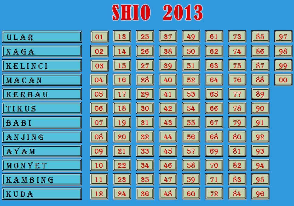 Download Rumus Shio TOGEL