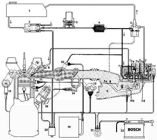 seputar otomotif  sejarah sistem injeksi