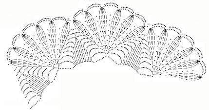 Болеро с круглой кокеткой для девочки крючком схема