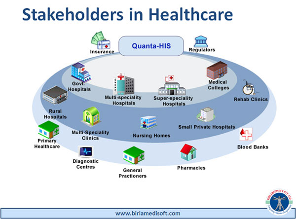 System Architecture For Hospital Management System Hospital-management-system
