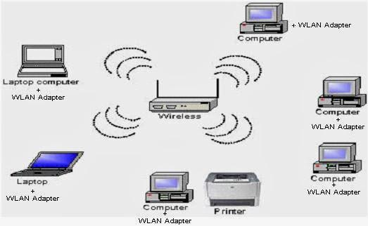 kelebihan dan kekurangan jaringan kabel dan nir kabel