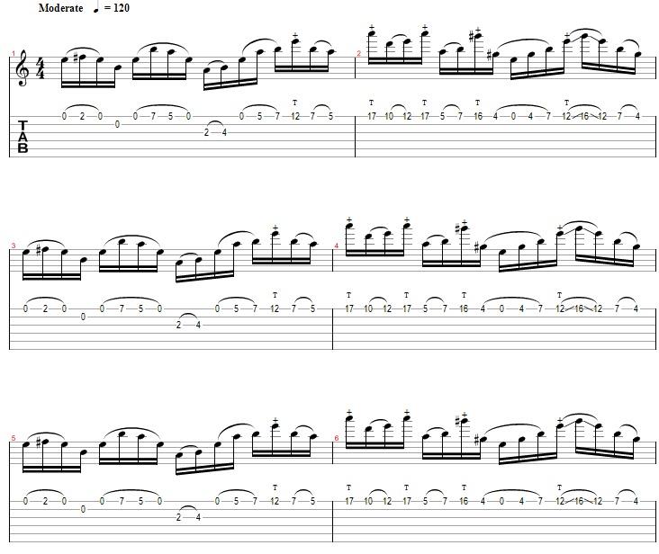 Chord Lirik Boomerang Bungaku: Mr Big - Green Tinted Sixties Mind