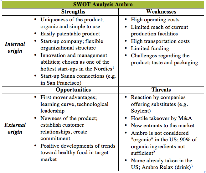 swot analysis healthy fastfood restaurant This report entitles about the external analysis of fast food restaurant and internal analysis of mcdonalds cooperation by swot  and also about health issues.